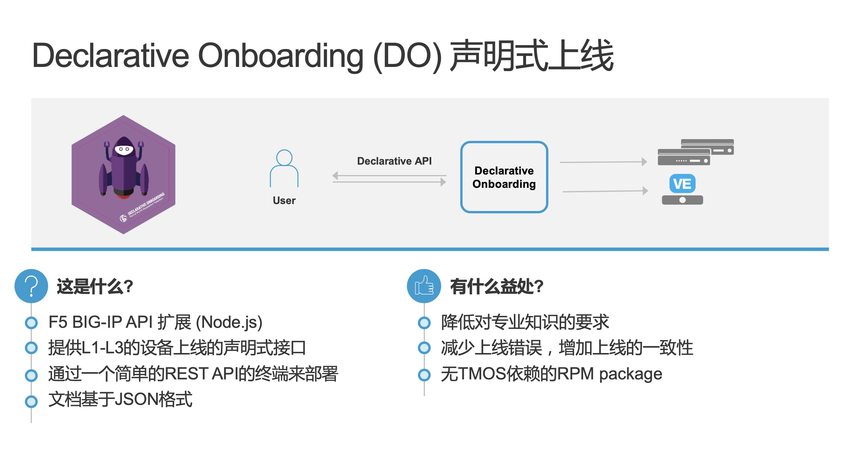 Declarative Onboarding